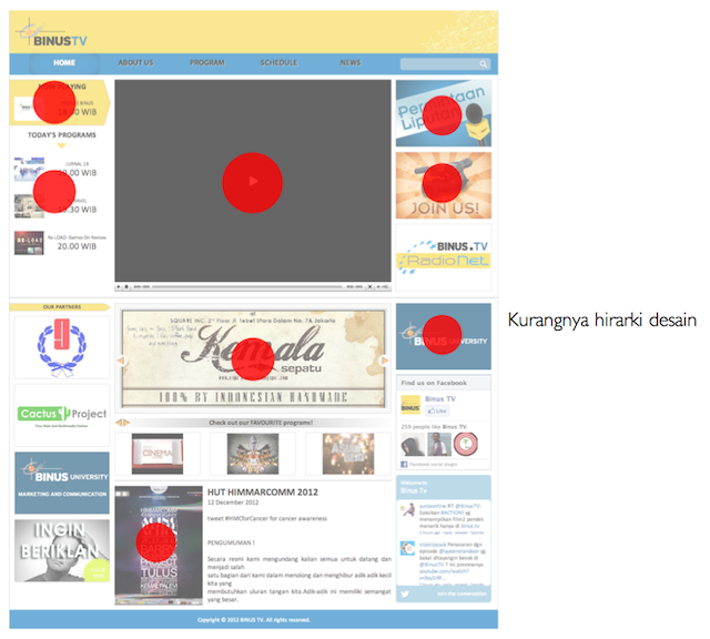 Kajian Visual BINUS.tv - kurangnya hirarki desain